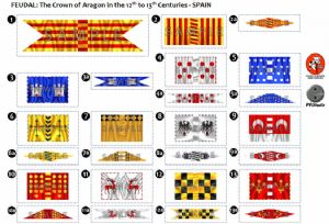 BFL2020  The Crown of Aragon in the 12th to 13th Centuries - Spain